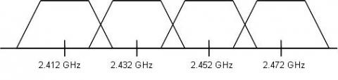 empat-ortogonal